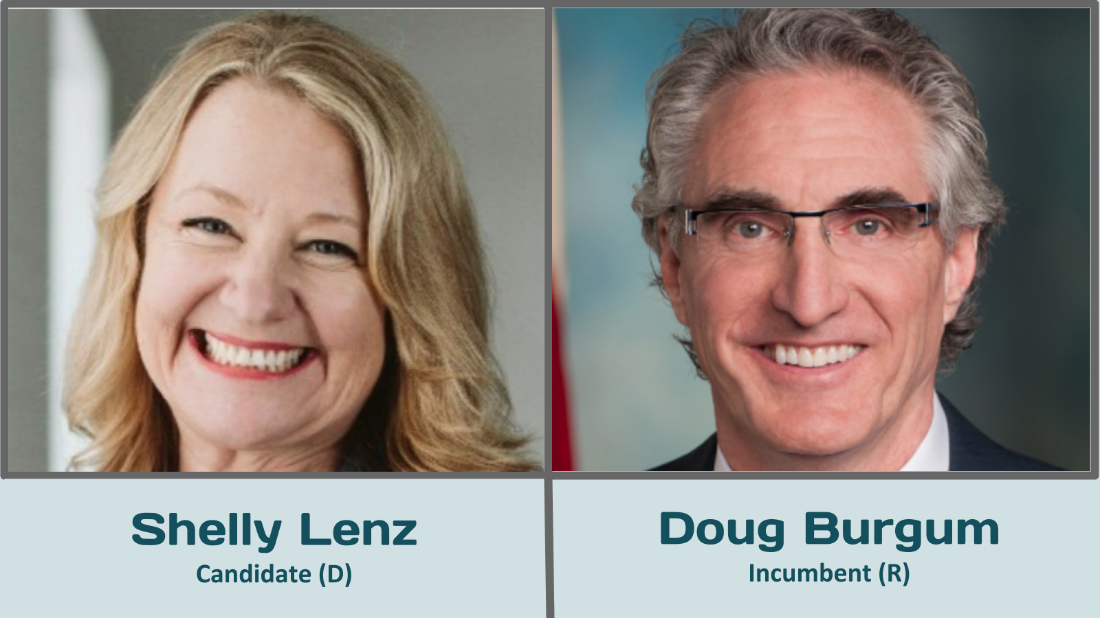 ND 2020 Governor Race